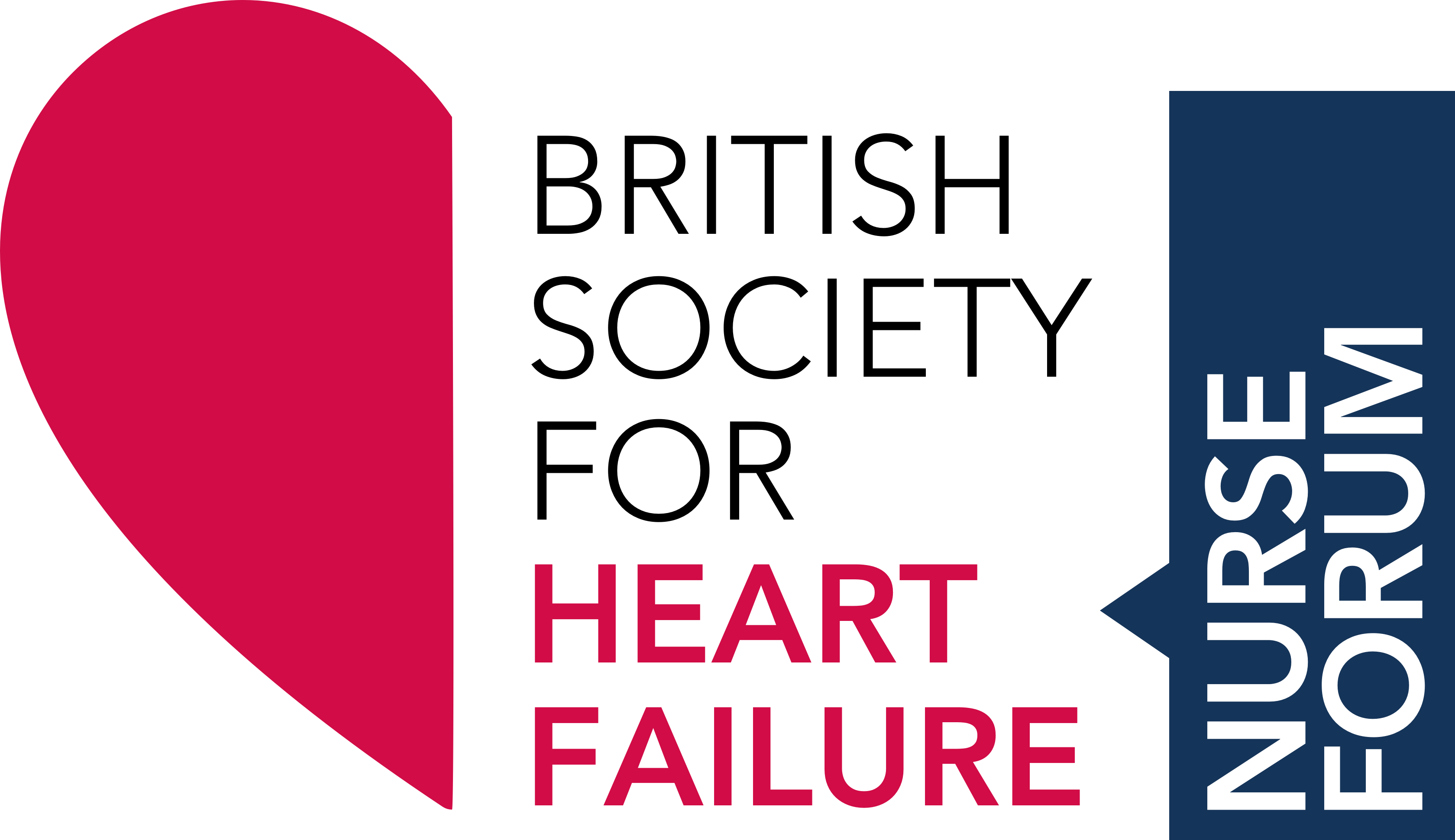 British Society For Heart Failure